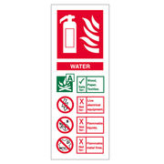 Water Extinguisher ID Sign