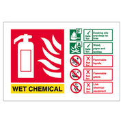 Wet Chemical Extinguisher ID Sign