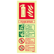 Foam Extinguisher ID Sign